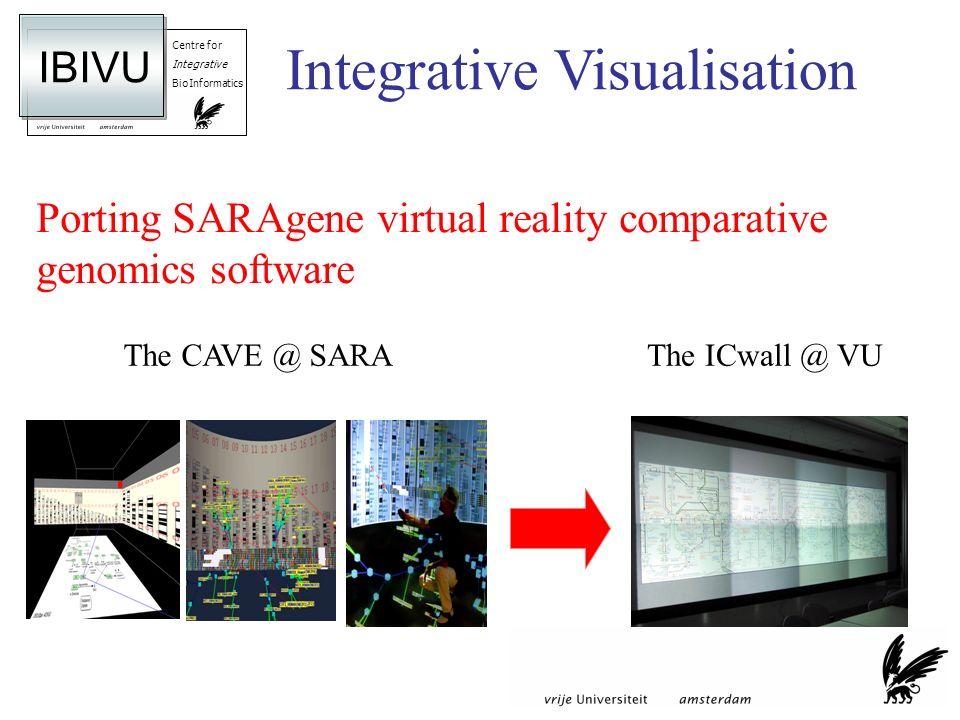 Centre for Integrative BioInformatics IBIVU Integrative Visualisation The CAVE @ SARAThe ICwall @ VU Porting SARAgene virtual reality comparative genomics software