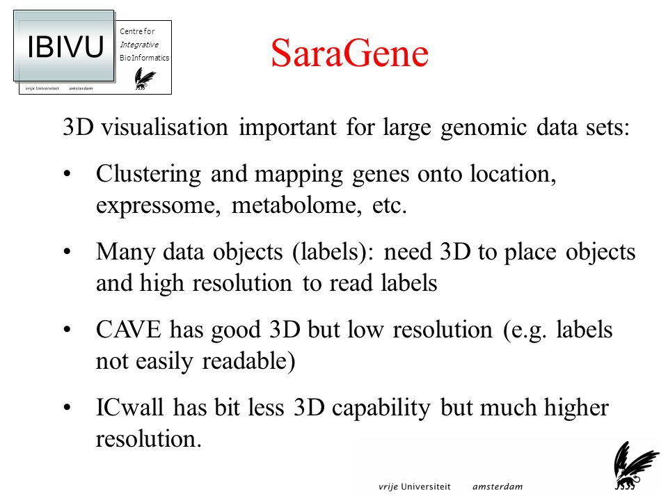 Centre for Integrative BioInformatics IBIVU SaraGene 3D visualisation important for large genomic data sets: Clustering and mapping genes onto location, expressome, metabolome, etc.