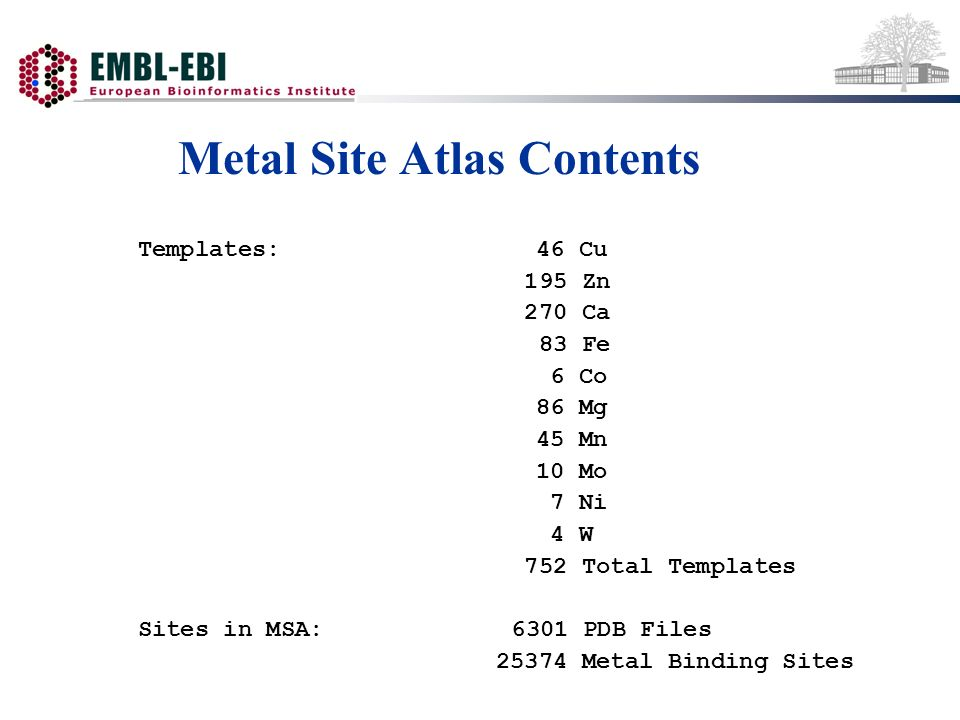 Metal Site Atlas Contents Templates: 46 Cu 195 Zn 270 Ca 83 Fe 6 Co 86 Mg 45 Mn 10 Mo 7 Ni 4 W 752 Total Templates Sites in MSA: 6301 PDB Files 25374 Metal Binding Sites