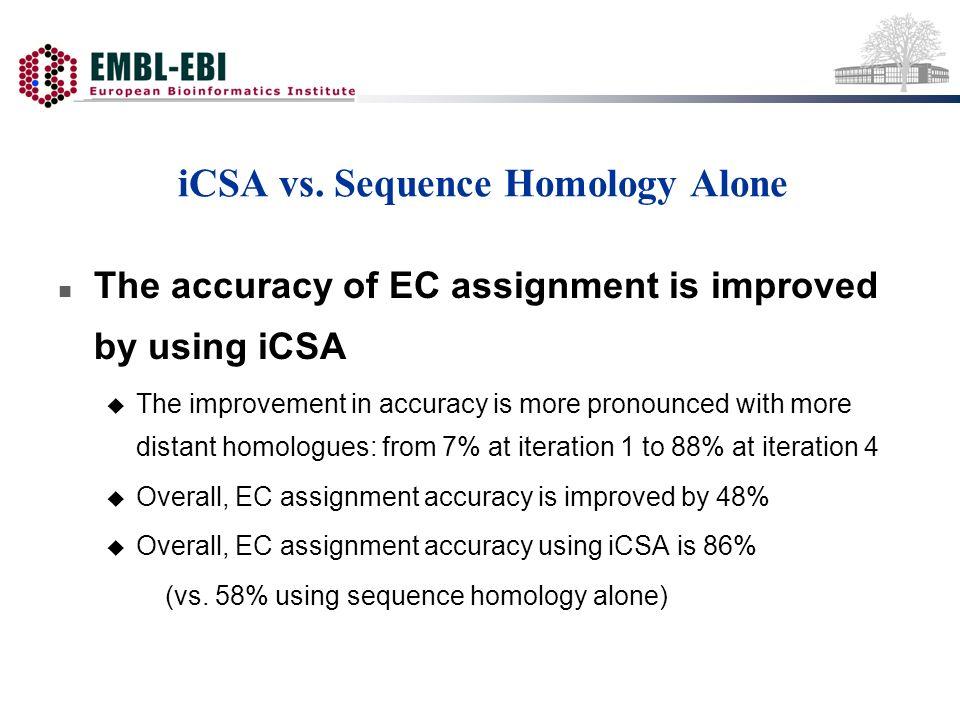 iCSA vs.