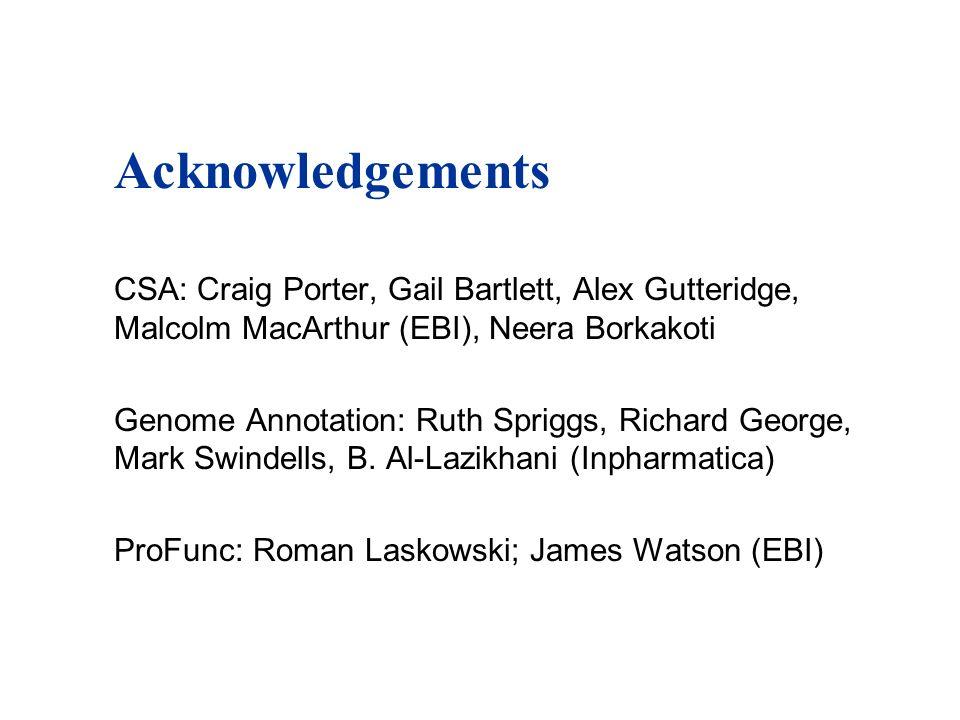Acknowledgements CSA: Craig Porter, Gail Bartlett, Alex Gutteridge, Malcolm MacArthur (EBI), Neera Borkakoti Genome Annotation: Ruth Spriggs, Richard