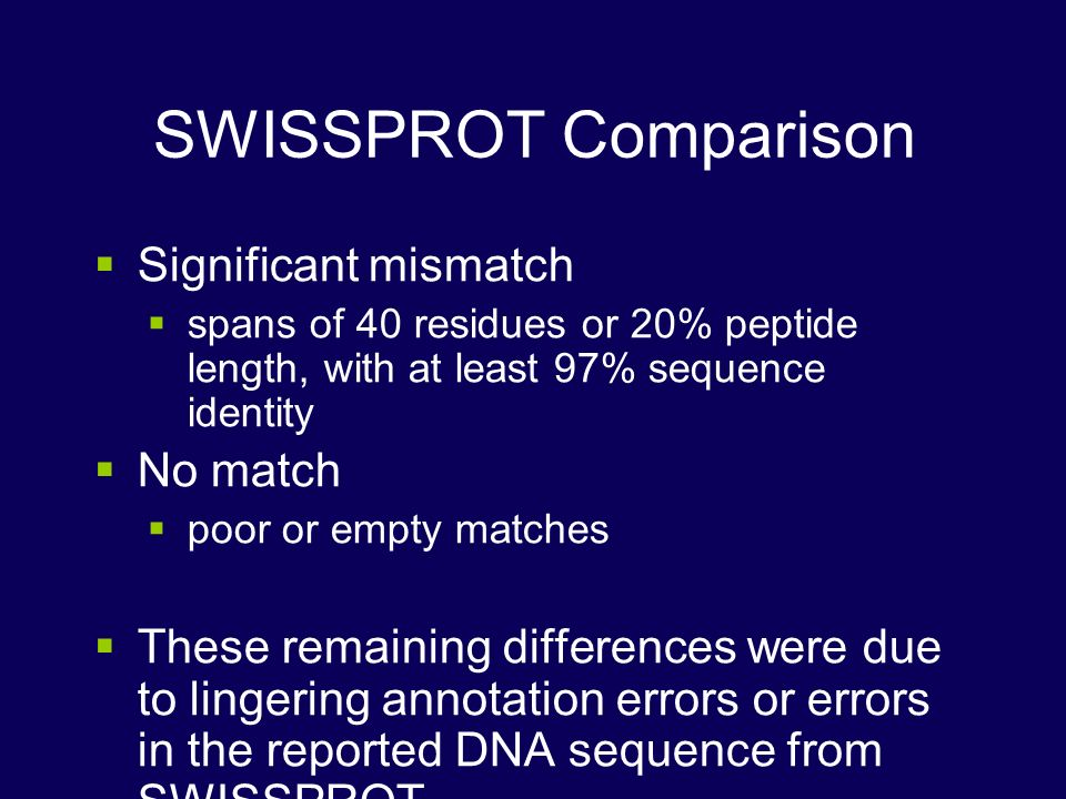 SWISSPROT Comparison Significant mismatch spans of 40 residues or 20% peptide length, with at least 97% sequence identity No match poor or empty match