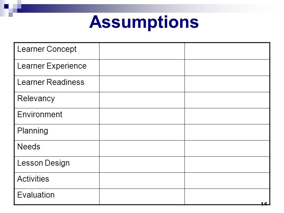 14 Assumptions Learner Concept Learner Experience Learner Readiness Relevancy Environment Planning Needs Lesson Design Activities Evaluation