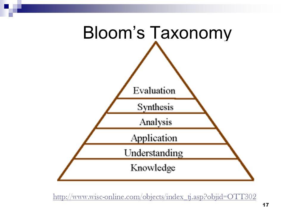 17 Blooms Taxonomy http://www.wisc-online.com/objects/index_tj.asp objid=OTT302