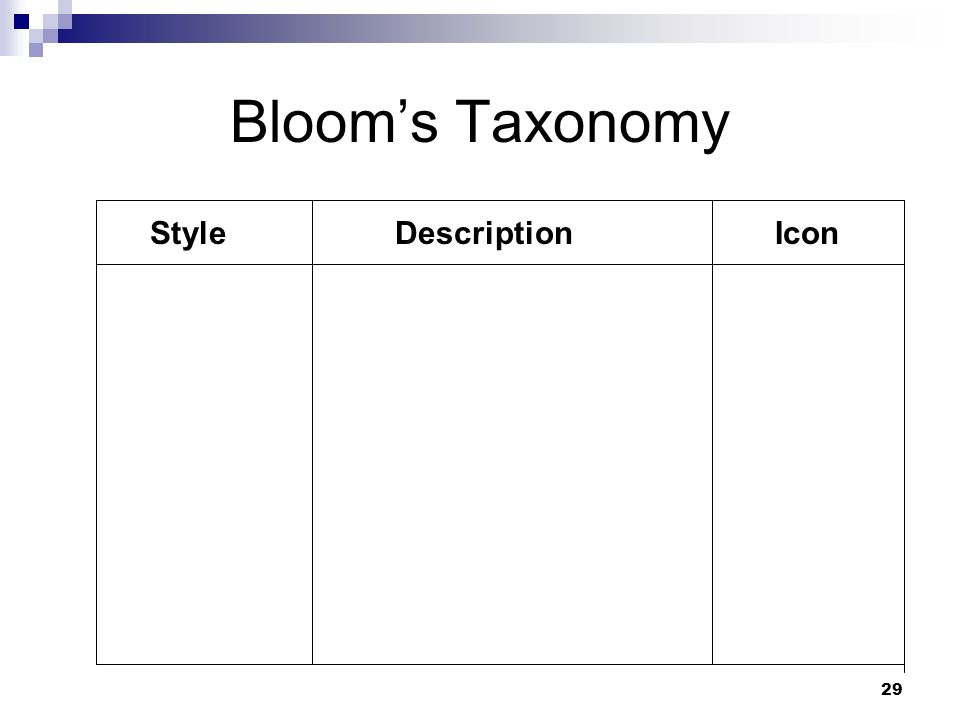 29 Blooms Taxonomy StyleDescription Icon