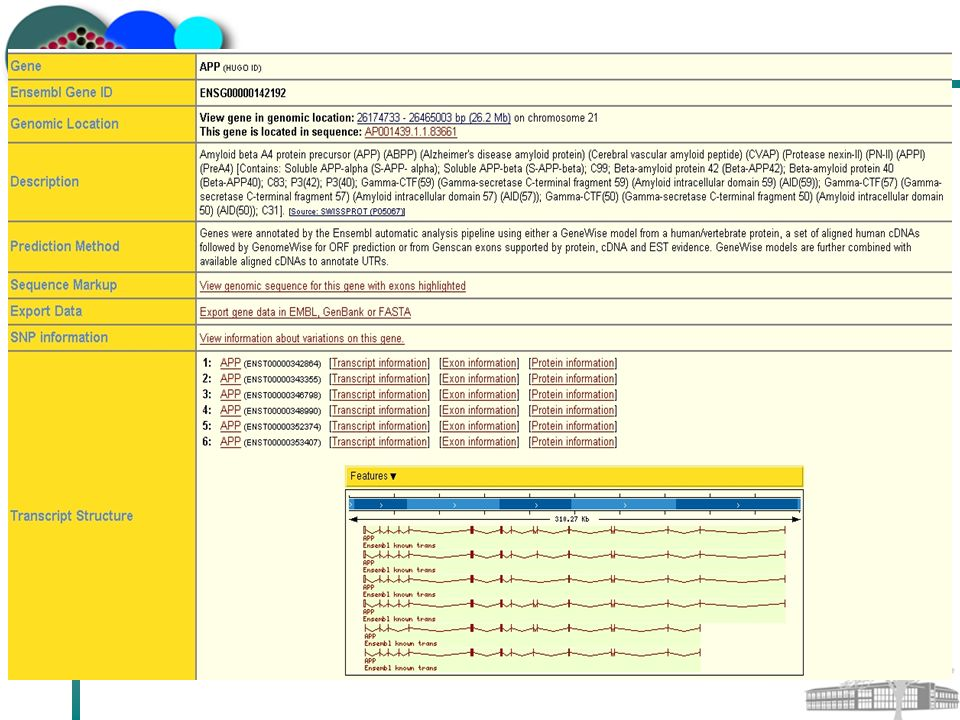 UniParc 2.2.
