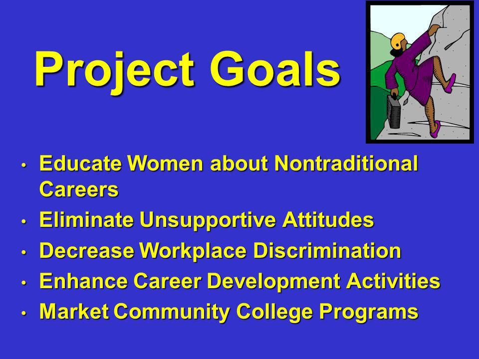 Project Goals Educate Women about Nontraditional Careers Educate Women about Nontraditional Careers Eliminate Unsupportive Attitudes Eliminate Unsupportive Attitudes Decrease Workplace Discrimination Decrease Workplace Discrimination Enhance Career Development Activities Enhance Career Development Activities Market Community College Programs Market Community College Programs