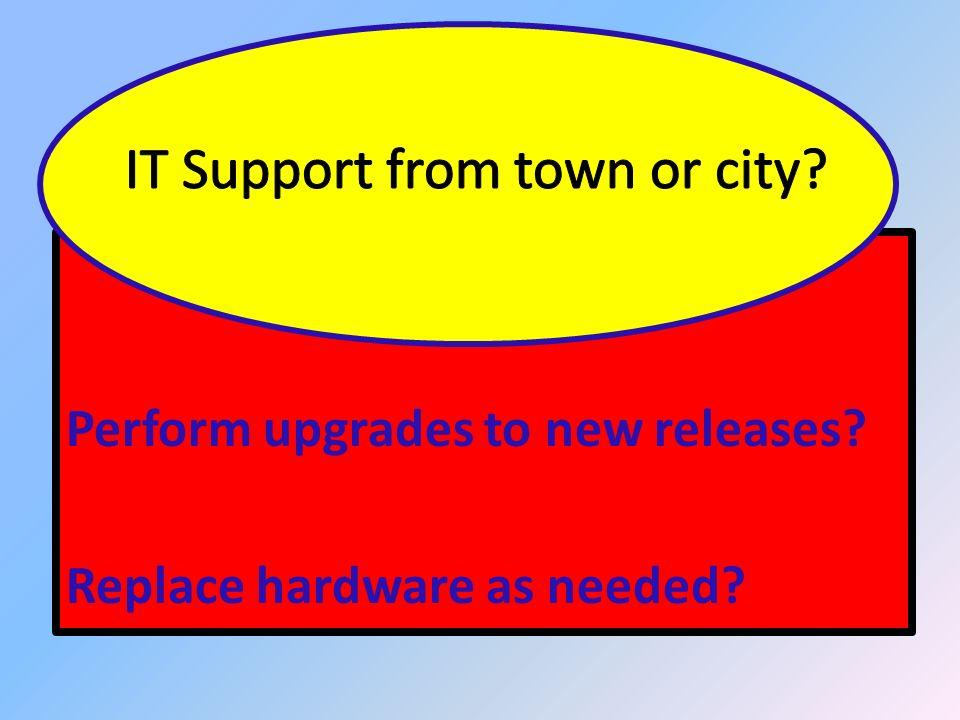 Backups – Daily, weekly, monthly? Trouble shoot hardware problems? Comp