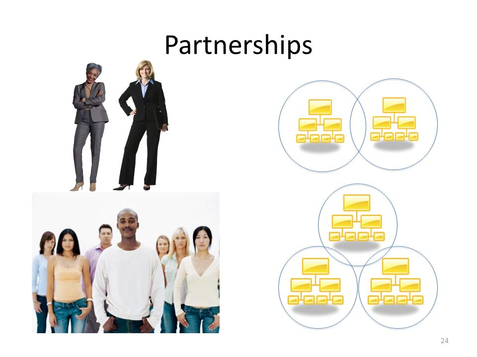 Partnerships 24