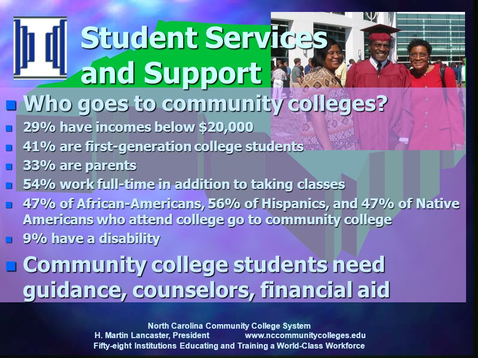 North Carolina Community College System H.