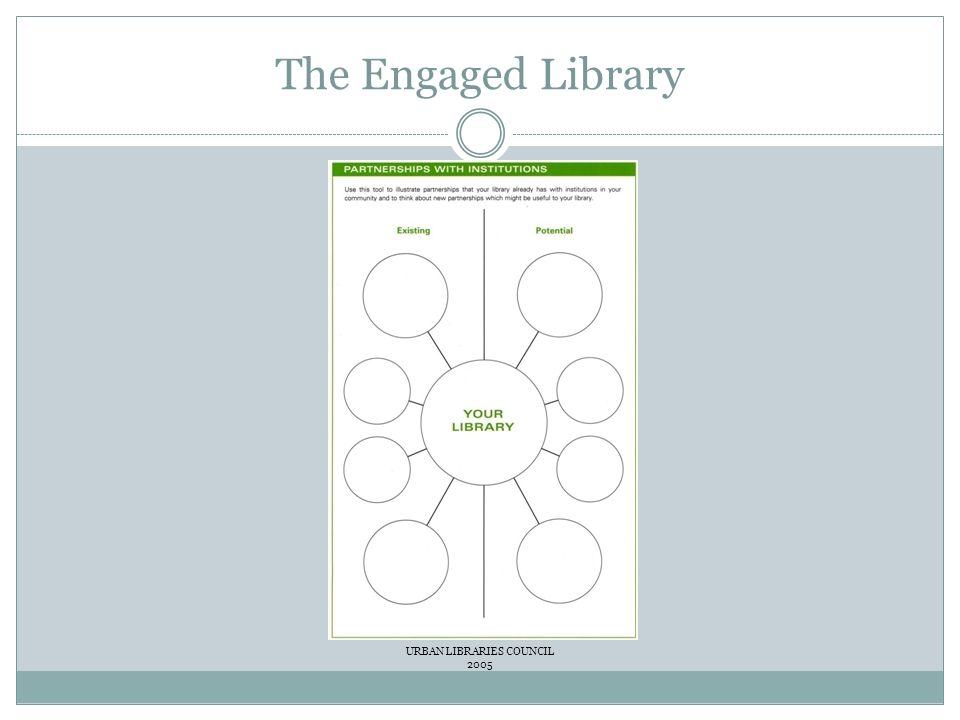 The Engaged Library URBAN LIBRARIES COUNCIL 2005
