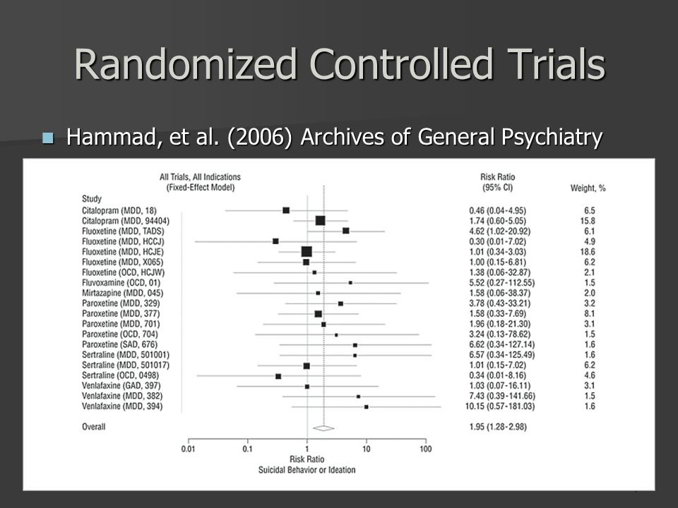 4 Randomized Controlled Trials Hammad, et al. (2006) Archives of General Psychiatry Hammad, et al. (2006) Archives of General Psychiatry