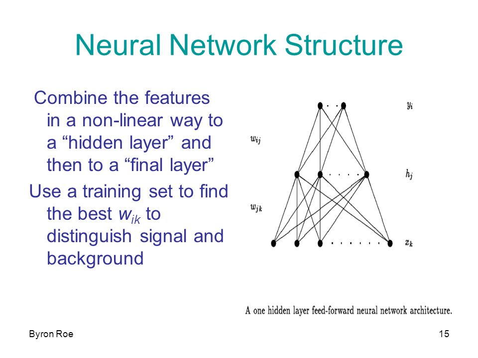Byron Roe15 Neural Network Structure Combine the features in a non-linear way to a hidden layer and then to a final layer Use a training set to find the best w ik to distinguish signal and background