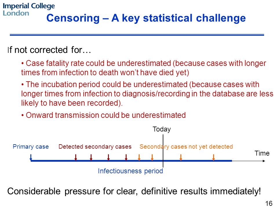 I f not corrected for… Case fatality rate could be underestimated (because cases with longer times from infection to death wont have died yet) The incubation period could be underestimated (because cases with longer times from infection to diagnosis/recording in the database are less likely to have been recorded).