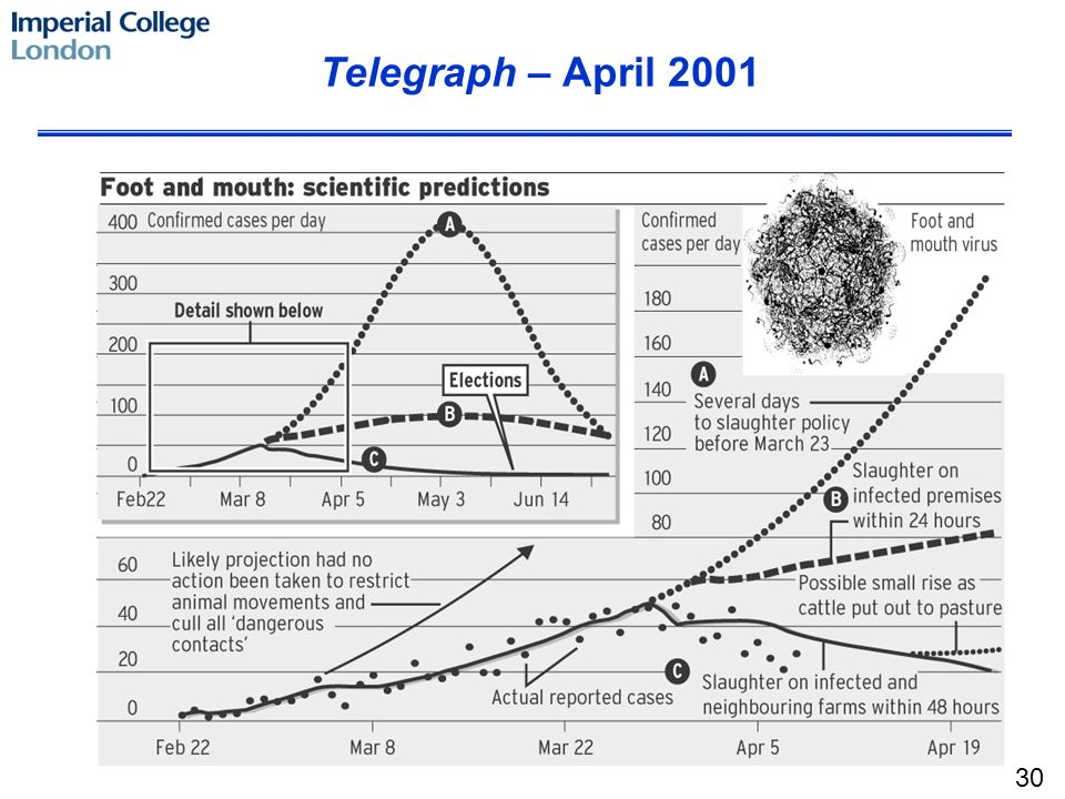 Telegraph – April 2001 30