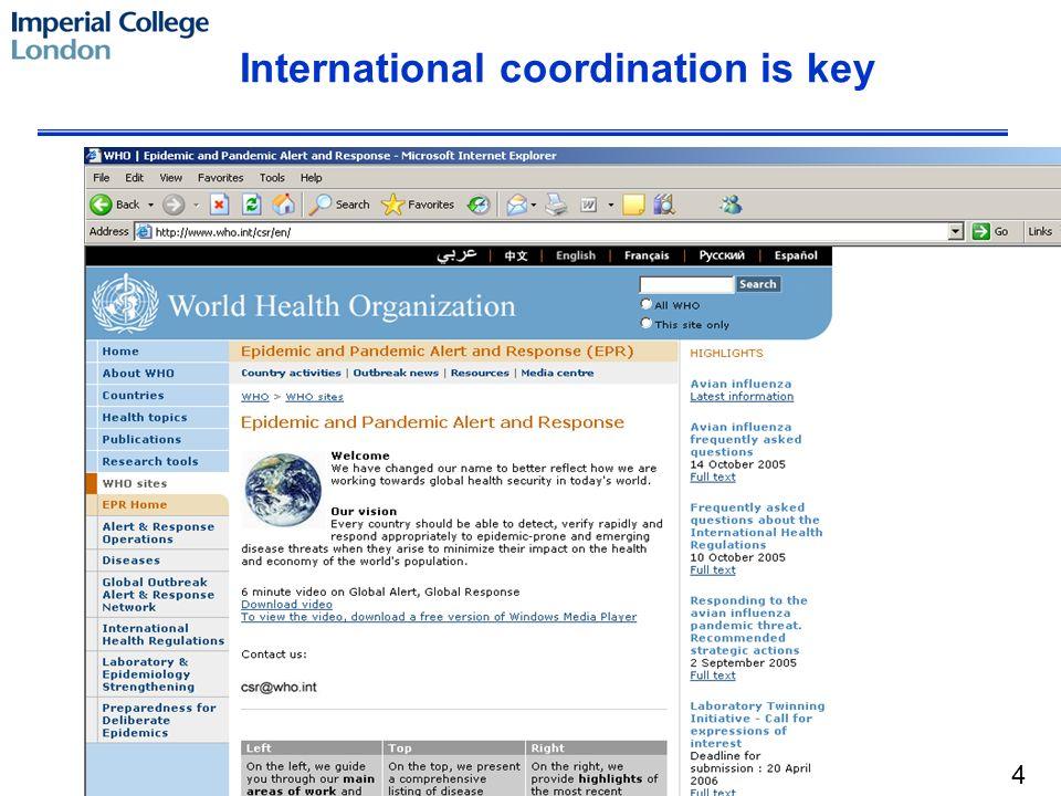 International coordination is key 4