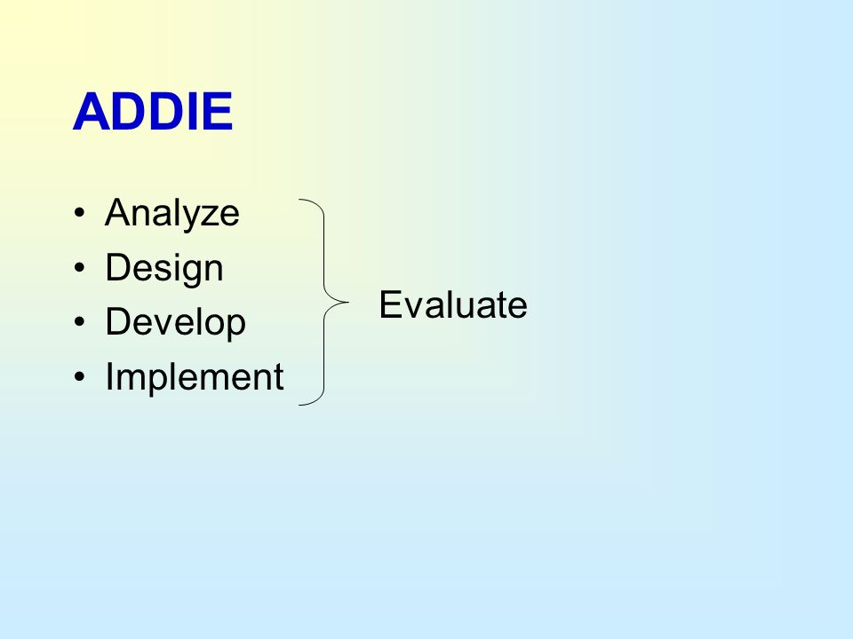 ADDIE Analyze Design Develop Implement Evaluate