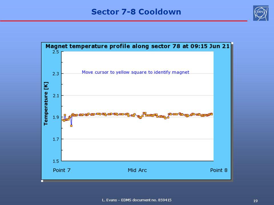 L. Evans – EDMS document no. 859415 19 Sector 7-8 Cooldown