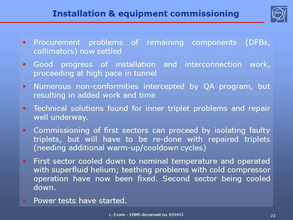 L. Evans – EDMS document no. 859415 22 Installation & equipment commissioning Procurement problems of remaining components (DFBs, collimators) now set