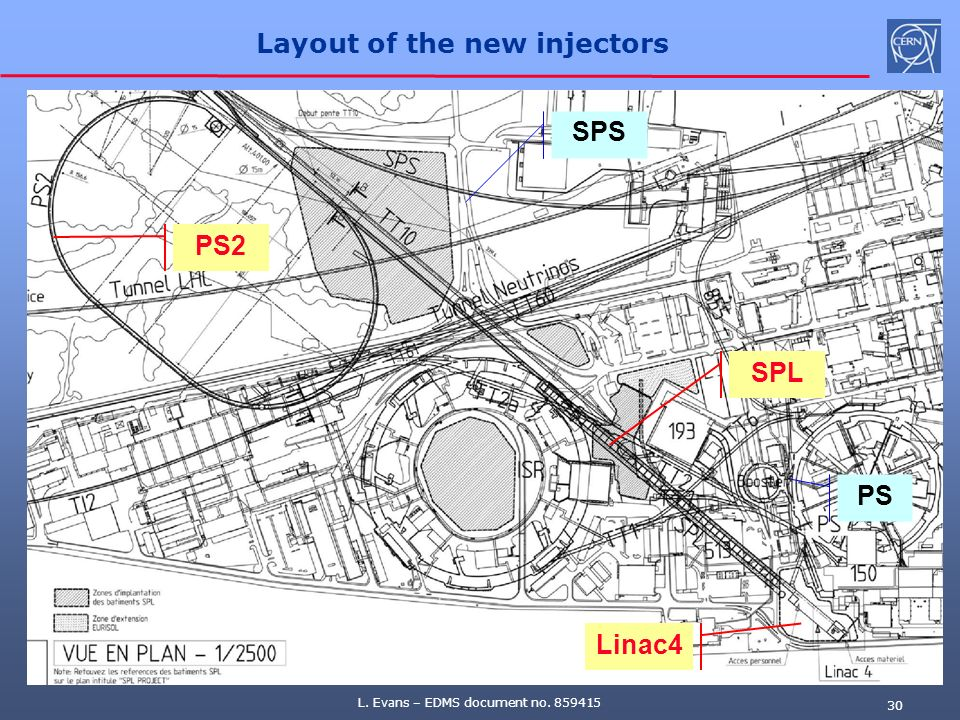 L. Evans – EDMS document no. 859415 30 Layout of the new injectors SPS PS2 SPL Linac4 PS