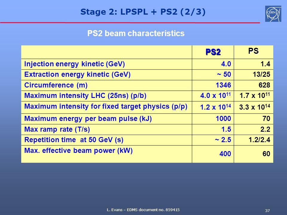 L. Evans – EDMS document no. 859415 37 PS2 PS Injection energy kinetic (GeV) 4.01.4 Extraction energy kinetic (GeV) ~ 5013/25 Circumference (m) 134662