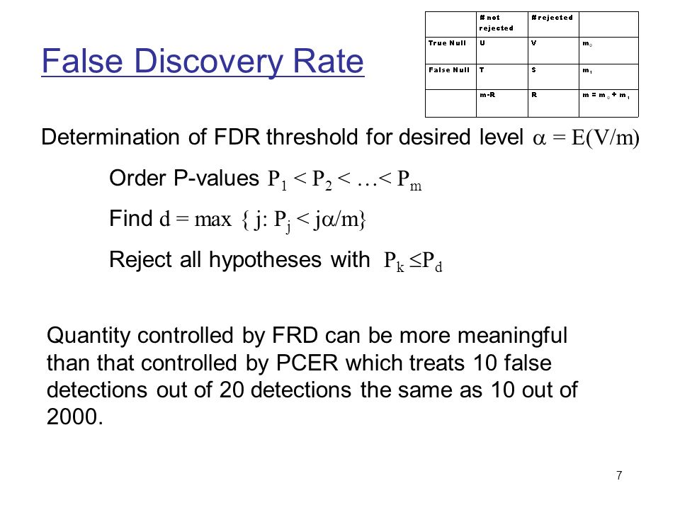 7 False Discovery Rate Determination of FDR threshold for desired level = E(V/m) Order P-values P 1 < P 2 < …< P m Find d = max { j: P j < j /m} Reject all hypotheses with P k P d Quantity controlled by FRD can be more meaningful than that controlled by PCER which treats 10 false detections out of 20 detections the same as 10 out of 2000.