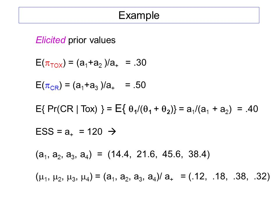 Example Elicited prior values E( TOX ) = (a 1 +a 2 )/a + =.30 E( CR ) = (a 1 +a 3 )/a + =.50 E{ Pr(CR | Tox) } = E{ 1 /( 1 + 2 )} = a 1 /(a 1 + a 2 ) =.40 ESS = a + = 120 (a 1, a 2, a 3, a 4 ) = (14.4, 21.6, 45.6, 38.4) ( 1, 2, 3, 4 ) = (a 1, a 2, a 3, a 4 )/ a + = (.12,.18,.38,.32)