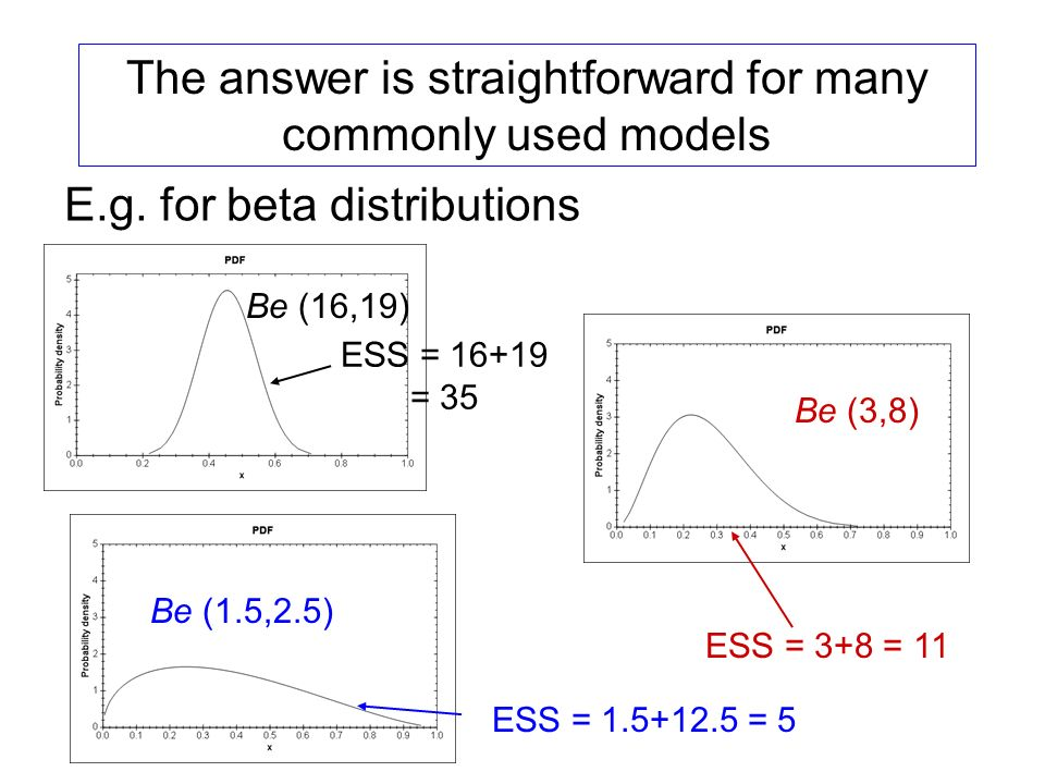The answer is straightforward for many commonly used models E.g.