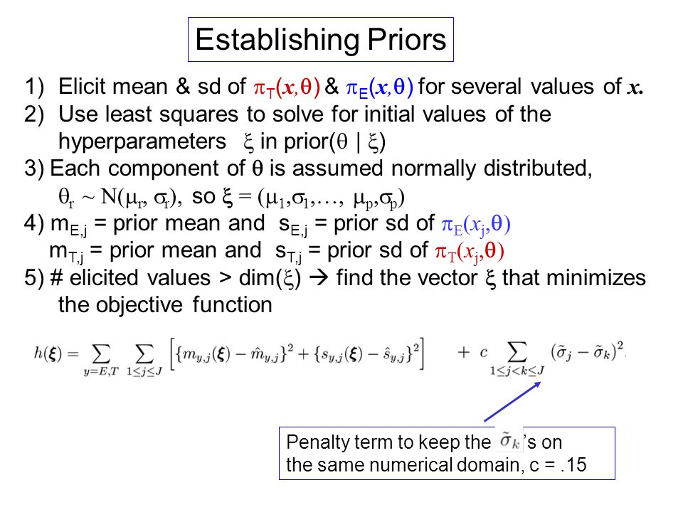 Establishing Priors 1)Elicit mean & sd of T ( x, ) & E ( x, ) for several values of x.