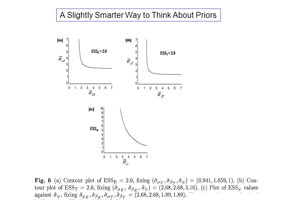 A Slightly Smarter Way to Think About Priors