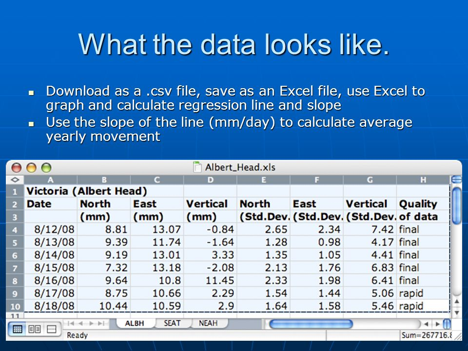 What the data looks like. Download as a.csv file, save as an Excel file, use Excel to graph and calculate regression line and slope Download as a.csv