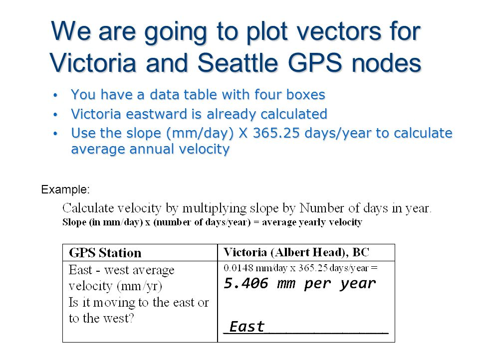 We are going to plot vectors for Victoria and Seattle GPS nodes You have a data table with four boxes You have a data table with four boxes Victoria e