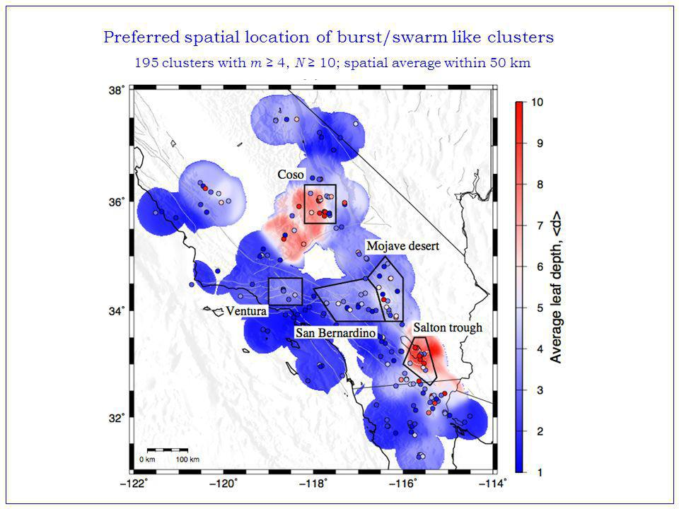 Preferred spatial location of burst/swarm like clusters 195 clusters with m 4, N 10; spatial average within 50 km