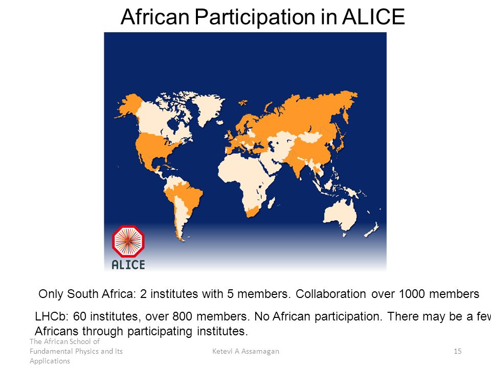 15 African Participation in ALICE Only South Africa: 2 institutes with 5 members. Collaboration over 1000 members LHCb: 60 institutes, over 800 member