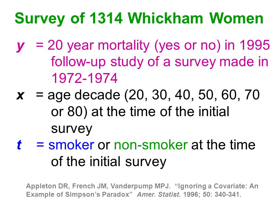 Survey of 1314 Whickham Women y = 20 year mortality (yes or no) in 1995 follow-up study of a survey made in x = age decade (20, 30, 40, 50, 60, 70 or 80) at the time of the initial survey t = smoker or non-smoker at the time of the initial survey Appleton DR, French JM, Vanderpump MPJ.