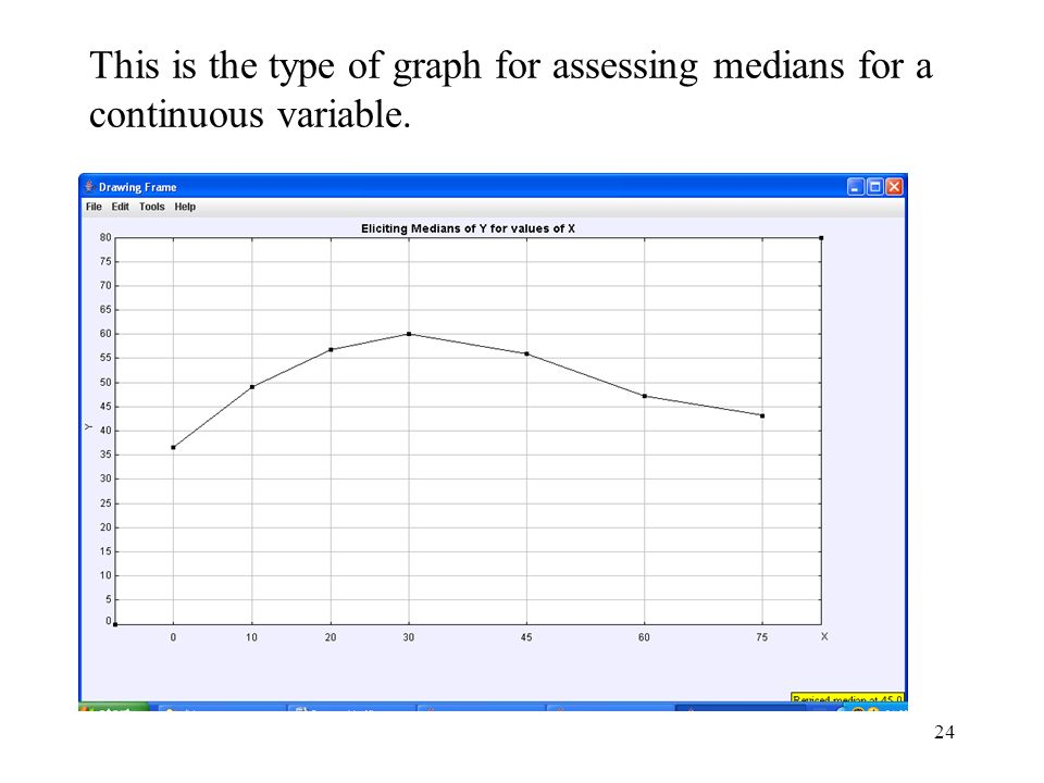 24 This is the type of graph for assessing medians for a continuous variable.