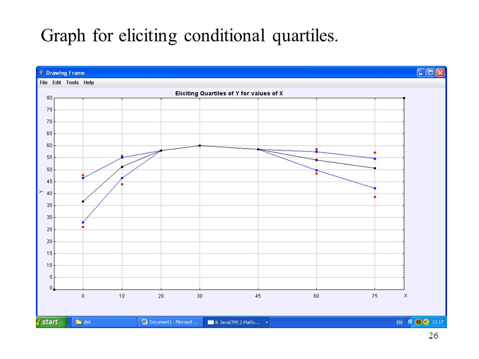 26 Graph for eliciting conditional quartiles.