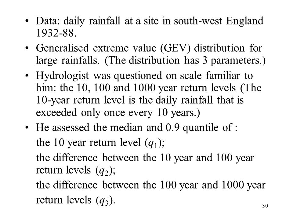 30 Data: daily rainfall at a site in south-west England 1932-88. Generalised extreme value (GEV) distribution for large rainfalls. (The distribution h