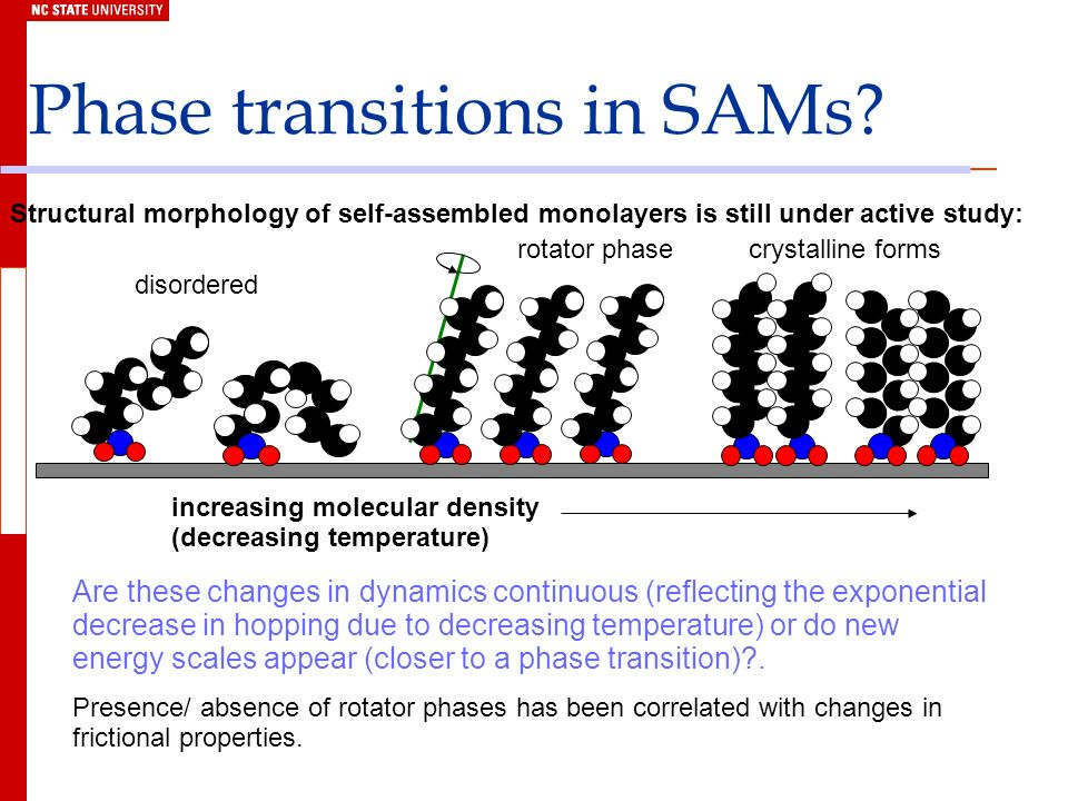 increasing molecular density (decreasing temperature) Structural morphology of self-assembled monolayers is still under active study: disordered rotator phasecrystalline forms Phase transitions in SAMs.
