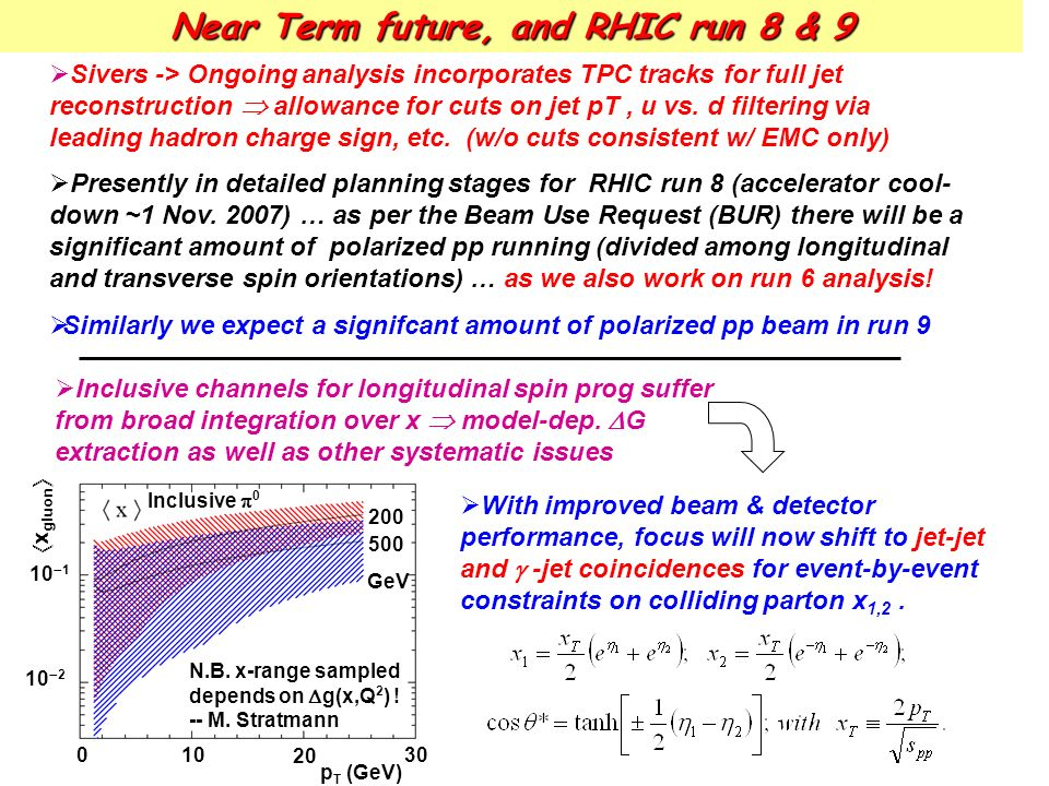 Near Term future, and RHIC run 8 & 9 Inclusive channels for longitudinal spin prog suffer from broad integration over x model-dep.