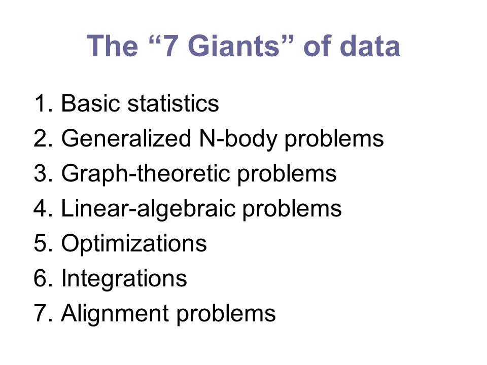 The 7 Giants of data 1.Basic statistics e.g.