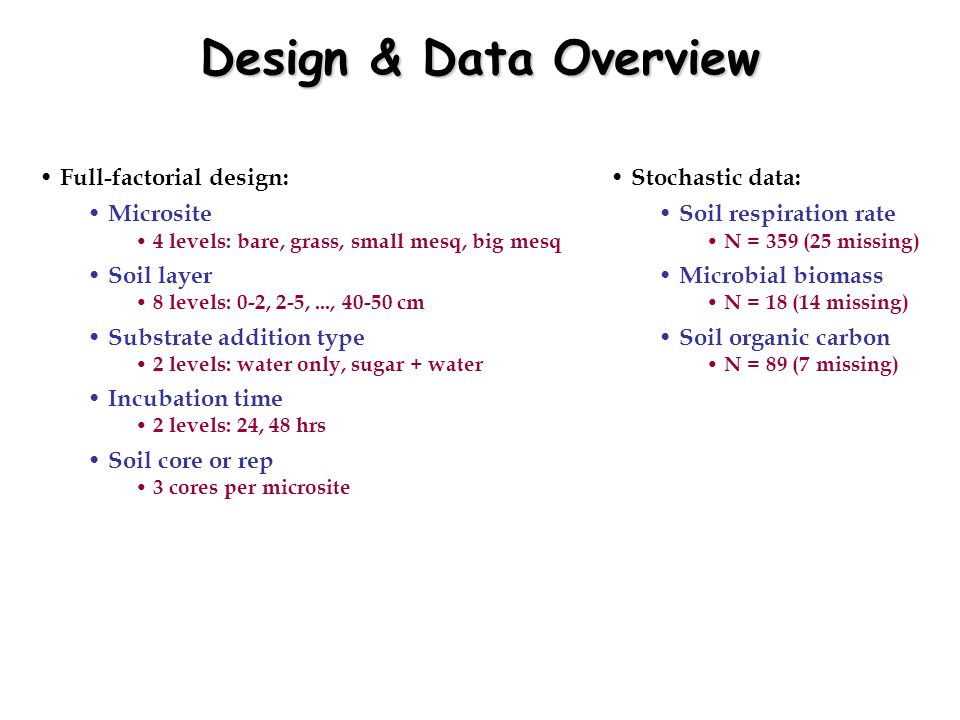 Full-factorial design: Microsite 4 levels: bare, grass, small mesq, big mesq Soil layer 8 levels: 0-2, 2-5,..., 40-50 cm Substrate addition type 2 lev