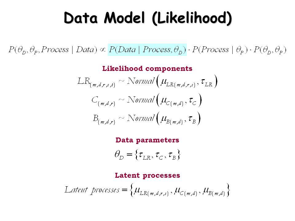 Likelihood components Data parameters Latent processes Data Model (Likelihood)