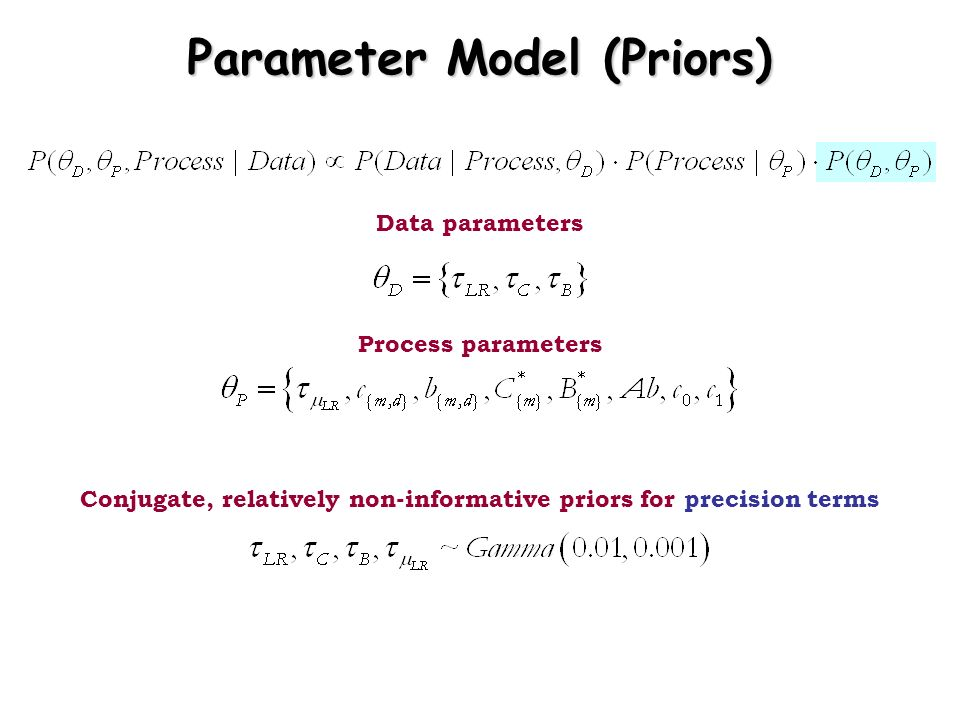Data parameters Process parameters Conjugate, relatively non-informative priors for precision terms Parameter Model (Priors)