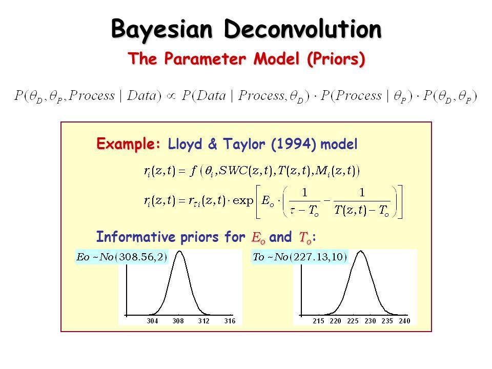 Bayesian Deconvolution The Parameter Model (Priors) Example: Example: Lloyd & Taylor (1994) model E o T o Informative priors for E o and T o :