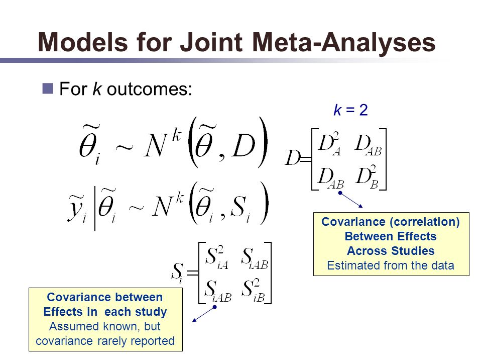 Models for Joint Meta-Analyses For k outcomes: Covariance (correlation) Between Effects Across Studies Estimated from the data Covariance between Effects in each study Assumed known, but covariance rarely reported k = 2