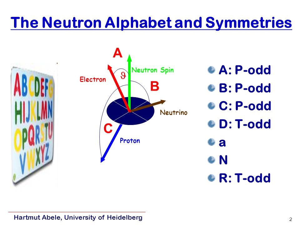 Hartmut Abele, University of Heidelberg 2 The Neutron Alphabet and Symmetries A: P-odd B: P-odd C: P-odd D: T-odd a N R: T-odd Electron Proton Neutrino Neutron Spin A B C