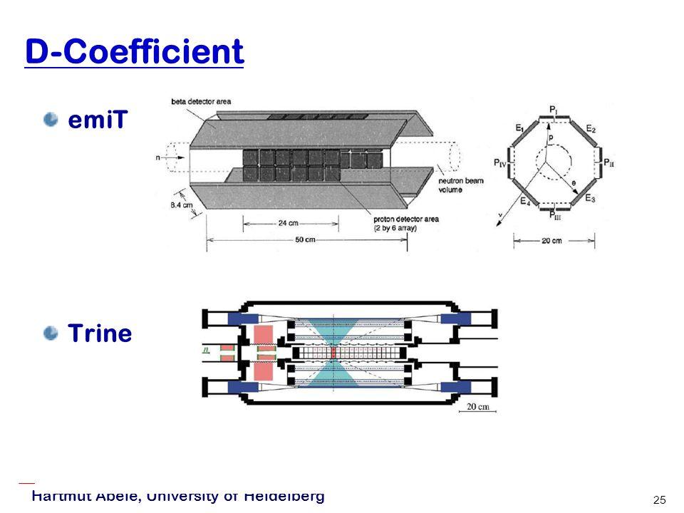 Hartmut Abele, University of Heidelberg 25 D-Coefficient emiT Trine