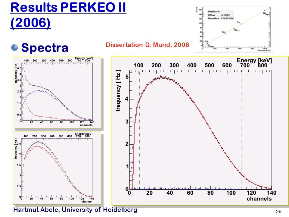 Hartmut Abele, University of Heidelberg 29 Results PERKEO II (2006) Spectra Dissertation D.