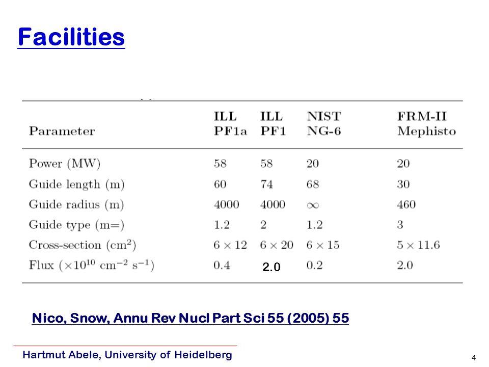 Hartmut Abele, University of Heidelberg 4 Facilities Nico, Snow, Annu Rev Nucl Part Sci 55 (2005) 55 2.0
